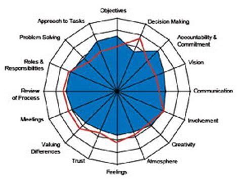 Unconscious influences on decision making a critical review